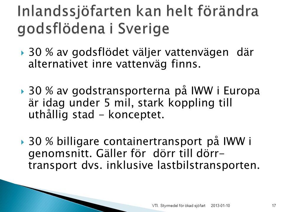  30 % av godsflödet väljer vattenvägen där alternativet inre vattenväg finns.