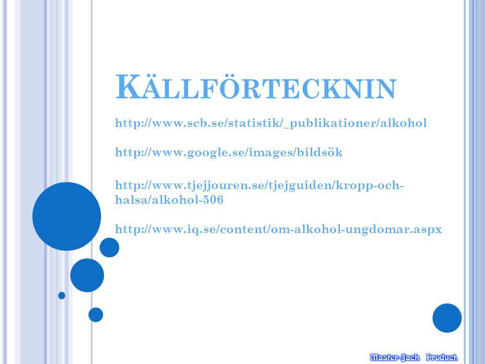 K ÄLLFÖRTECKNIN http://www.scb.se/statistik/_publikationer/alkohol http://www.google.se/images/bildsök http://www.tjejjouren.se/tjejguiden/kropp-och- halsa/alkohol-506 http://www.iq.se/content/om-alkohol-ungdomar.aspx