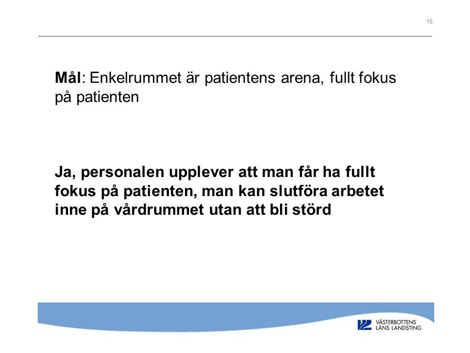16 Mål: Enkelrummet är patientens arena, fullt fokus på patienten Ja, personalen upplever att man får ha fullt fokus på patienten, man kan slutföra ar