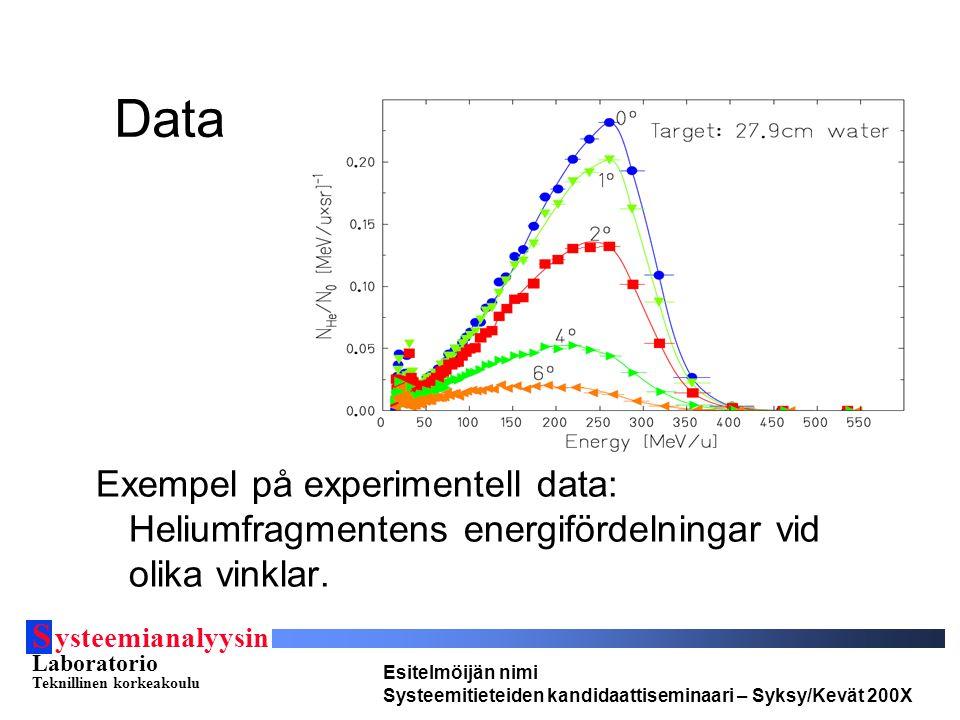 S ysteemianalyysin Laboratorio Teknillinen korkeakoulu Esitelmöijän nimi Systeemitieteiden kandidaattiseminaari – Syksy/Kevät 200X Data Exempel på experimentell data: Heliumfragmentens energifördelningar vid olika vinklar.