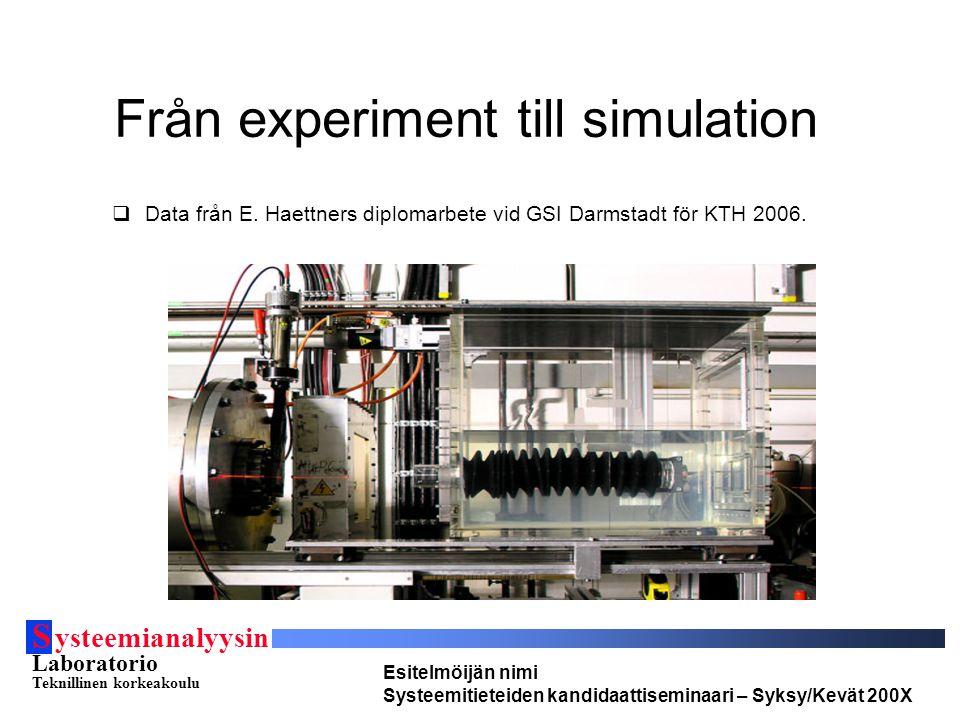 S ysteemianalyysin Laboratorio Teknillinen korkeakoulu Esitelmöijän nimi Systeemitieteiden kandidaattiseminaari – Syksy/Kevät 200X Från experiment til