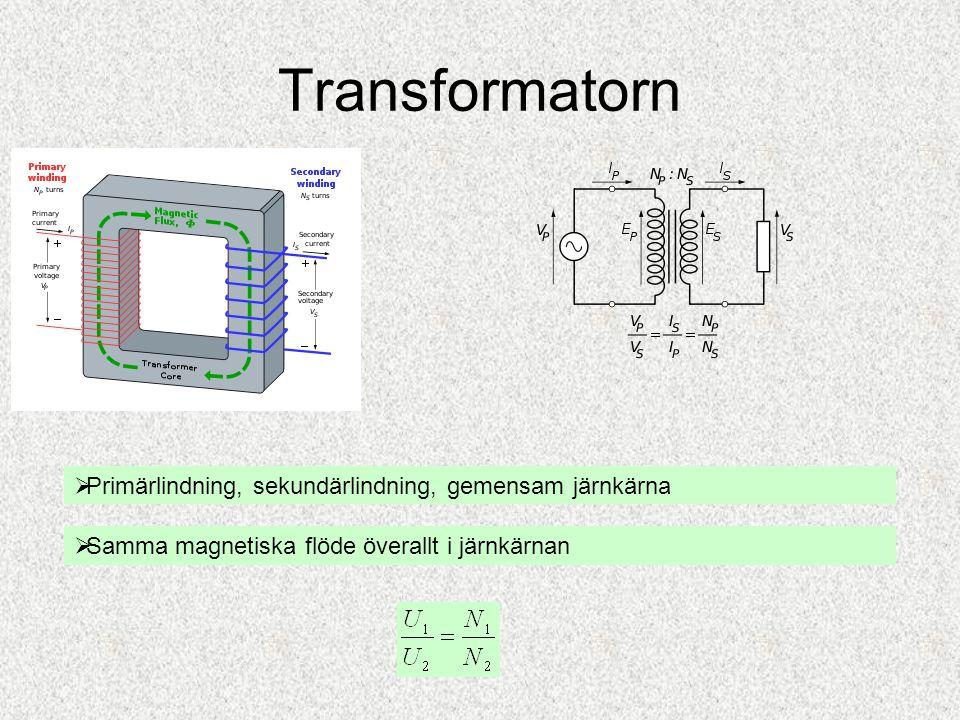 Transformatorn  Primärlindning, sekundärlindning, gemensam järnkärna  Samma magnetiska flöde överallt i järnkärnan