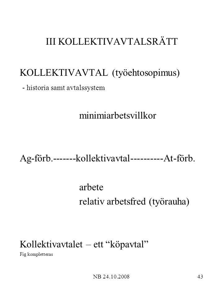 NB 24.10.200843 III KOLLEKTIVAVTALSRÄTT KOLLEKTIVAVTAL (työehtosopimus) - historia samt avtalssystem minimiarbetsvillkor Ag-förb.-------kollektivavtal----------At-förb.