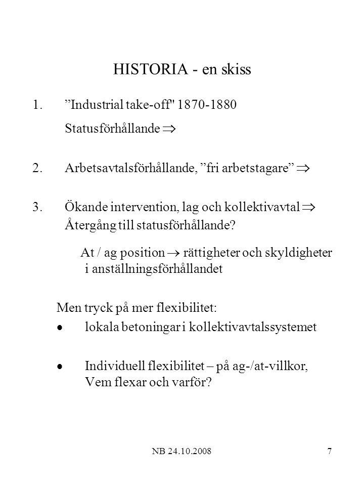 NB 24.10.20087 HISTORIA - en skiss 1. Industrial take-off 1870-1880 Statusförhållande  2.Arbetsavtalsförhållande, fri arbetstagare  3.Ökande intervention, lag och kollektivavtal  Återgång till statusförhållande.