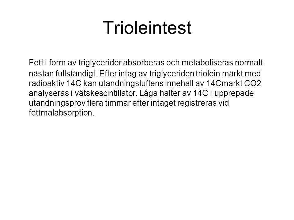Trioleintest Fett i form av triglycerider absorberas och metaboliseras normalt nästan fullständigt. Efter intag av triglyceriden triolein märkt med ra