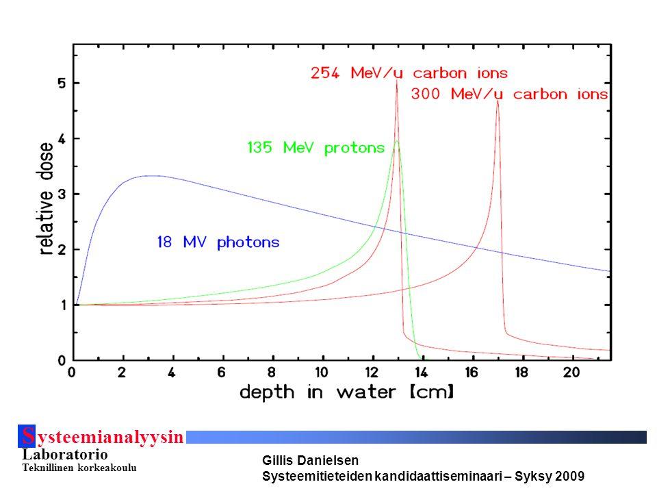 S ysteemianalyysin Laboratorio Teknillinen korkeakoulu Gillis Danielsen Systeemitieteiden kandidaattiseminaari – Syksy 2009 Motivering - lösning  Detta arbete specificerar sig på användning av kolkärnor, istället för de vanligare använda protonerna.
