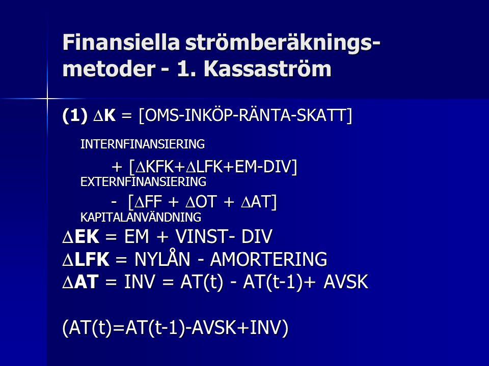 Finansiella strömberäknings- metoder - 1.