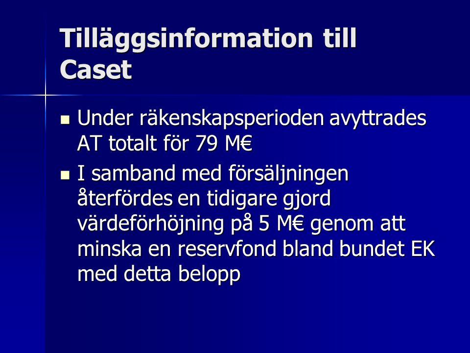 Tilläggsinformation till Caset Under räkenskapsperioden avyttrades AT totalt för 79 M€ Under räkenskapsperioden avyttrades AT totalt för 79 M€ I samband med försäljningen återfördes en tidigare gjord värdeförhöjning på 5 M€ genom att minska en reservfond bland bundet EK med detta belopp I samband med försäljningen återfördes en tidigare gjord värdeförhöjning på 5 M€ genom att minska en reservfond bland bundet EK med detta belopp