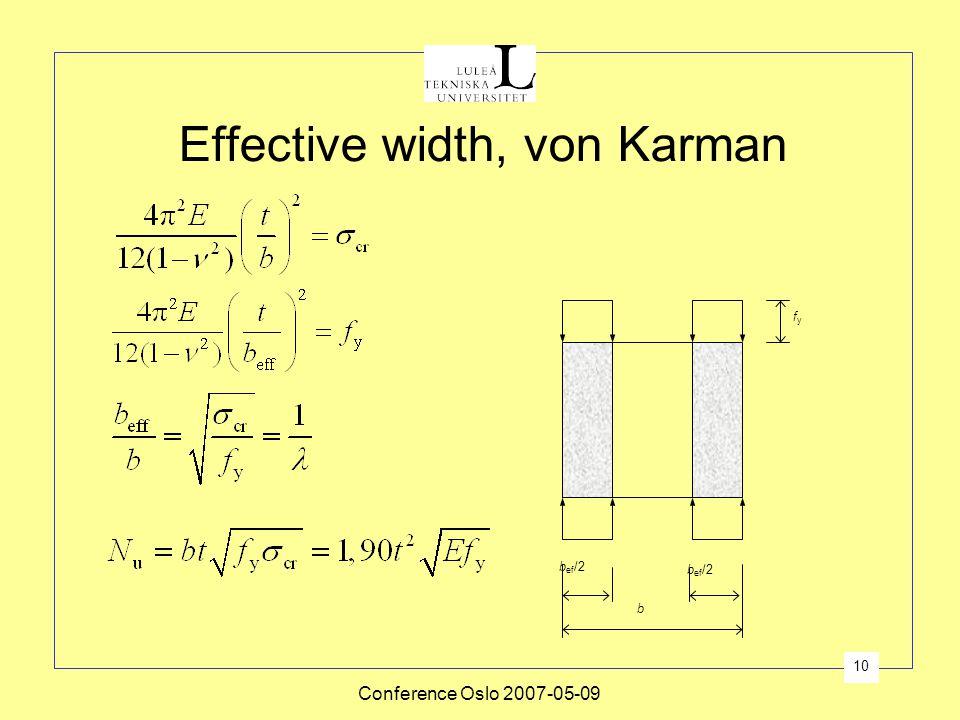 Conference Oslo 2007-05-09 10 Effective width, von Karman fyfy b ef /2 b