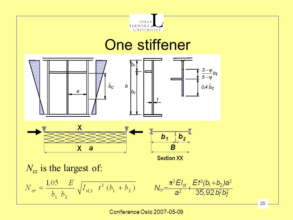 Conference Oslo 2007-05-09 25 One stiffener N cr is the largest of: