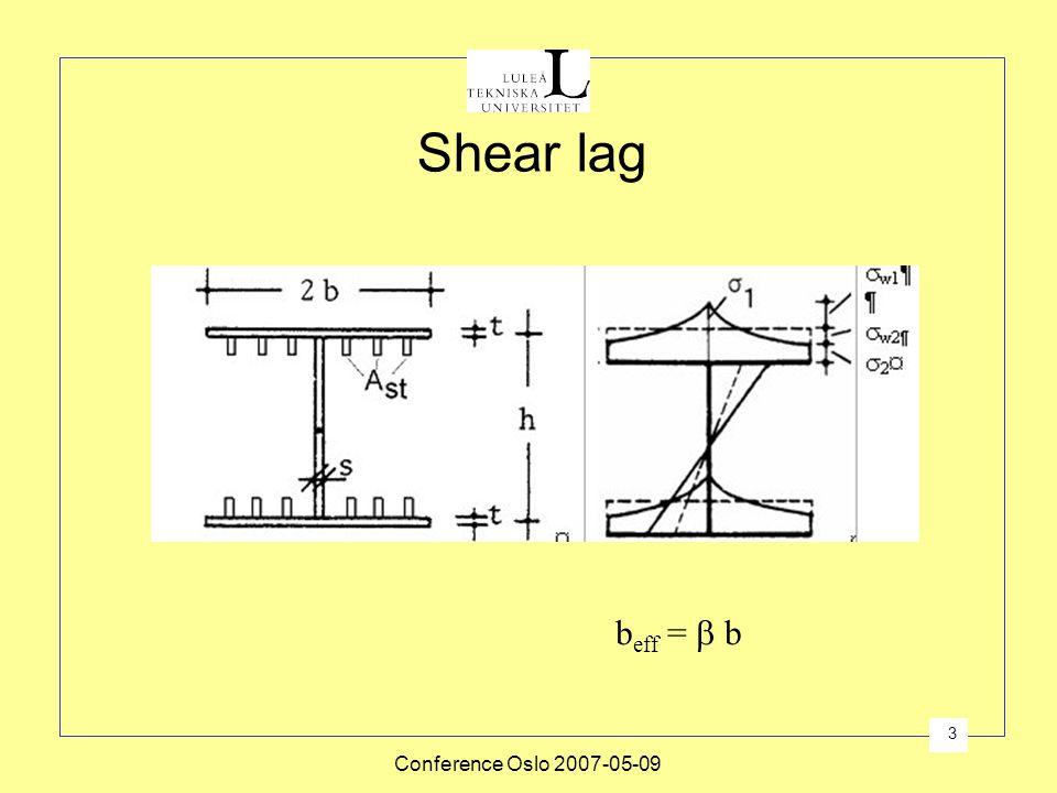 Conference Oslo 2007-05-09 3 Shear lag b eff =  b
