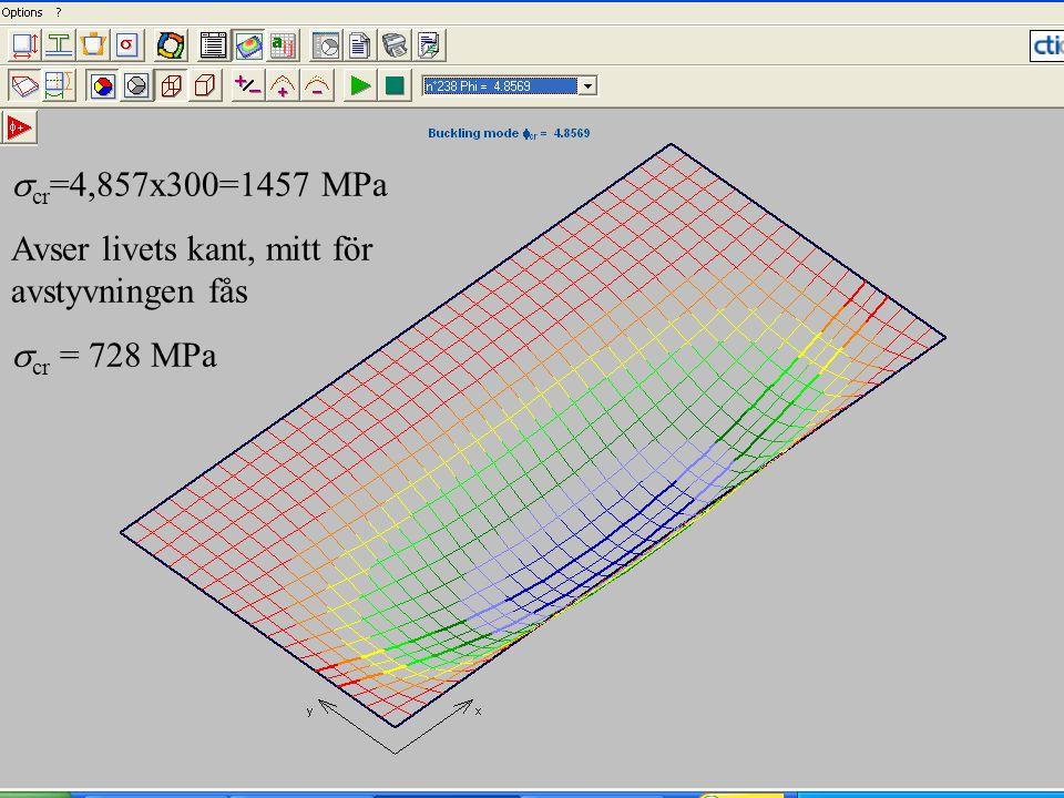 Conference Oslo 2007-05-09 35  cr =4,857x300=1457 MPa Avser livets kant, mitt för avstyvningen fås  cr = 728 MPa