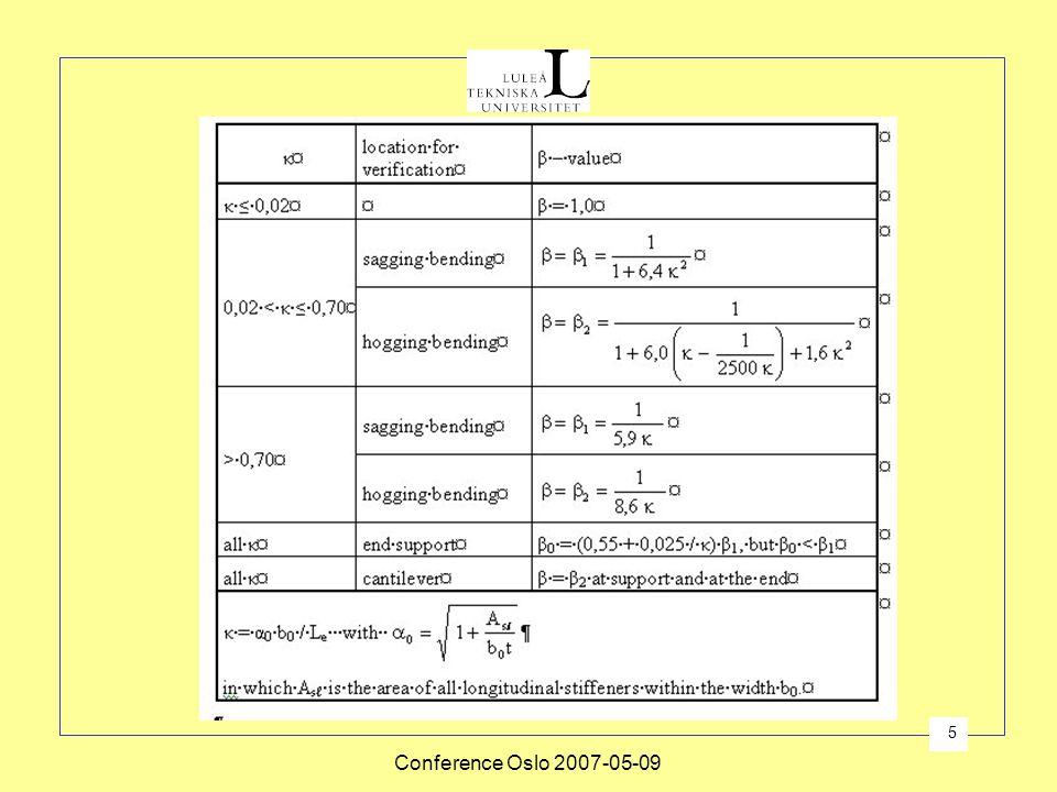 Conference Oslo 2007-05-09 16 Effective cross section for centric compression b f,eff bfbf tftf twtw b w, eff / 2 bwbw b w,eff =  b w  = 1,0 if ≤ 0,67 if > 0,67
