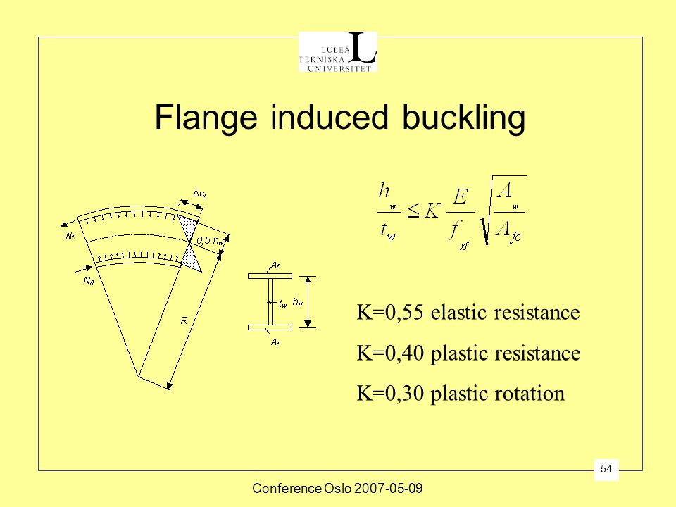 Conference Oslo 2007-05-09 54 Flange induced buckling K=0,55 elastic resistance K=0,40 plastic resistance K=0,30 plastic rotation