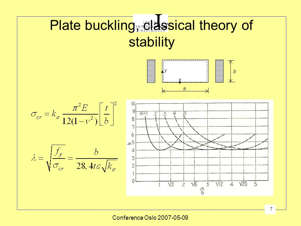 Conference Oslo 2007-05-09 7 Plate buckling, classical theory of stability x y a b