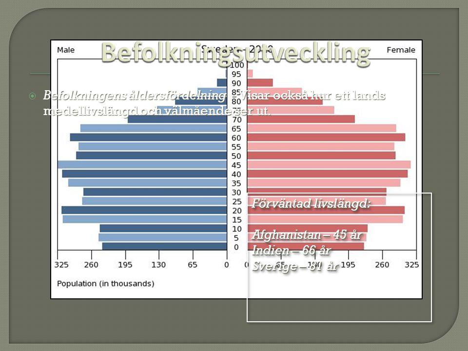  Befolkningens åldersfördelning - Visar också hur ett lands medellivslängd och välmående ser ut. Förväntad livslängd: Afghanistan – 45 år Indien – 66
