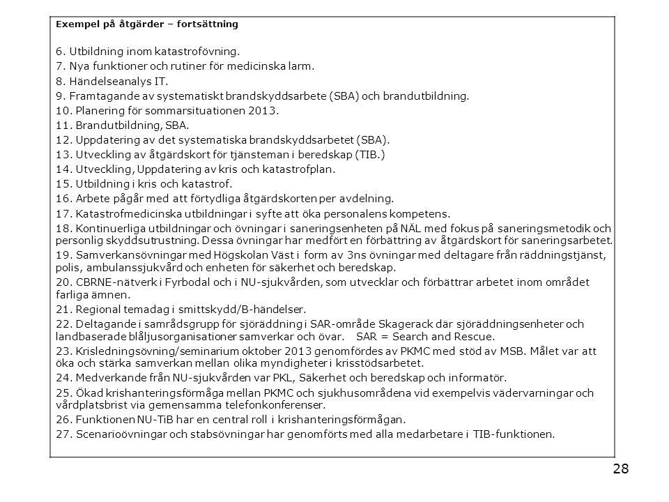 28 Exempel på åtgärder – fortsättning 6. Utbildning inom katastrofövning. 7. Nya funktioner och rutiner för medicinska larm. 8. Händelseanalys IT. 9.