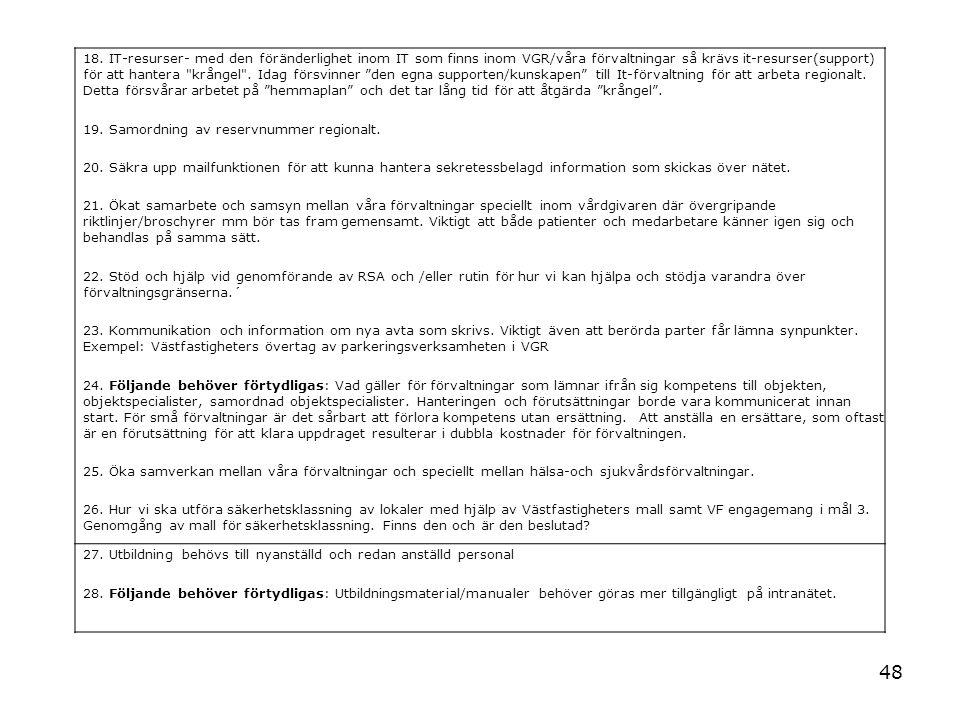 48 18. IT-resurser- med den föränderlighet inom IT som finns inom VGR/våra förvaltningar så krävs it-resurser(support) för att hantera