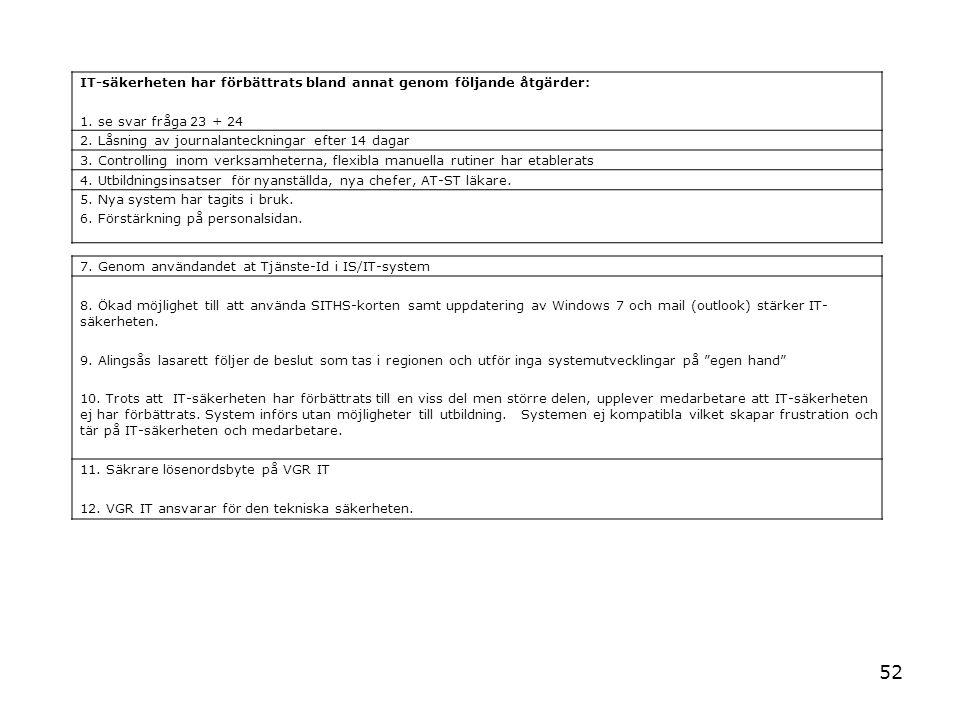 52 7. Genom användandet at Tjänste-Id i IS/IT-system 8. Ökad möjlighet till att använda SITHS-korten samt uppdatering av Windows 7 och mail (outlook)