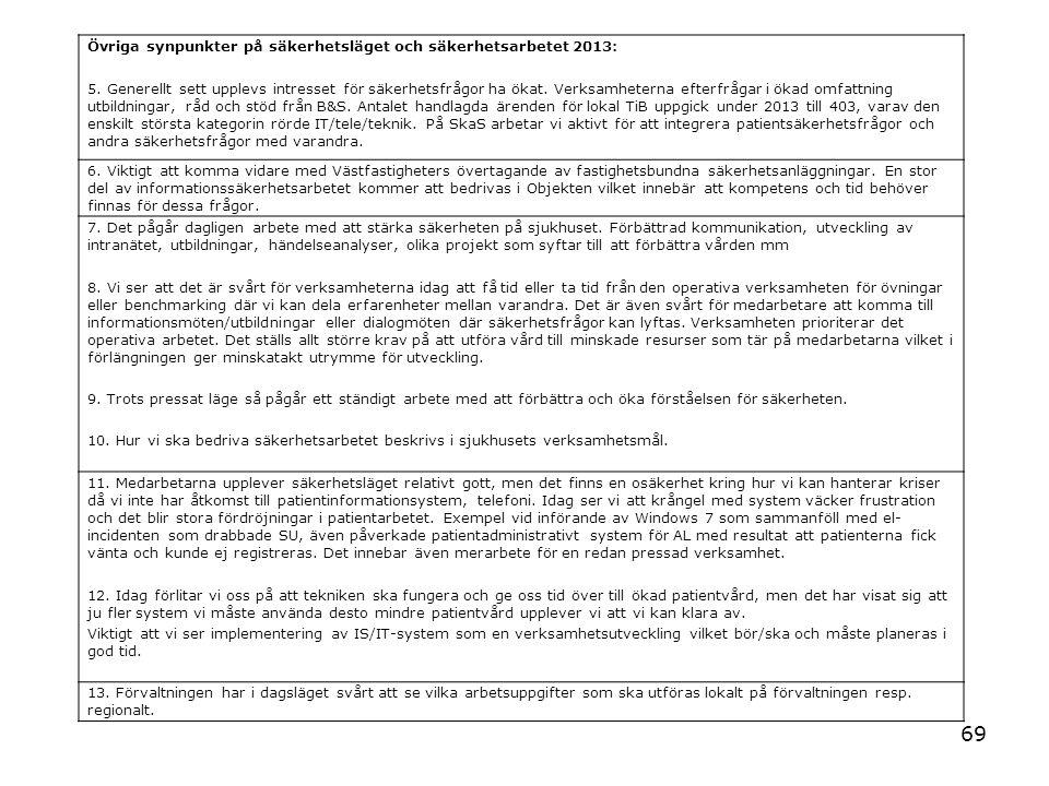 69 Övriga synpunkter på säkerhetsläget och säkerhetsarbetet 2013: 5. Generellt sett upplevs intresset för säkerhetsfrågor ha ökat. Verksamheterna efte