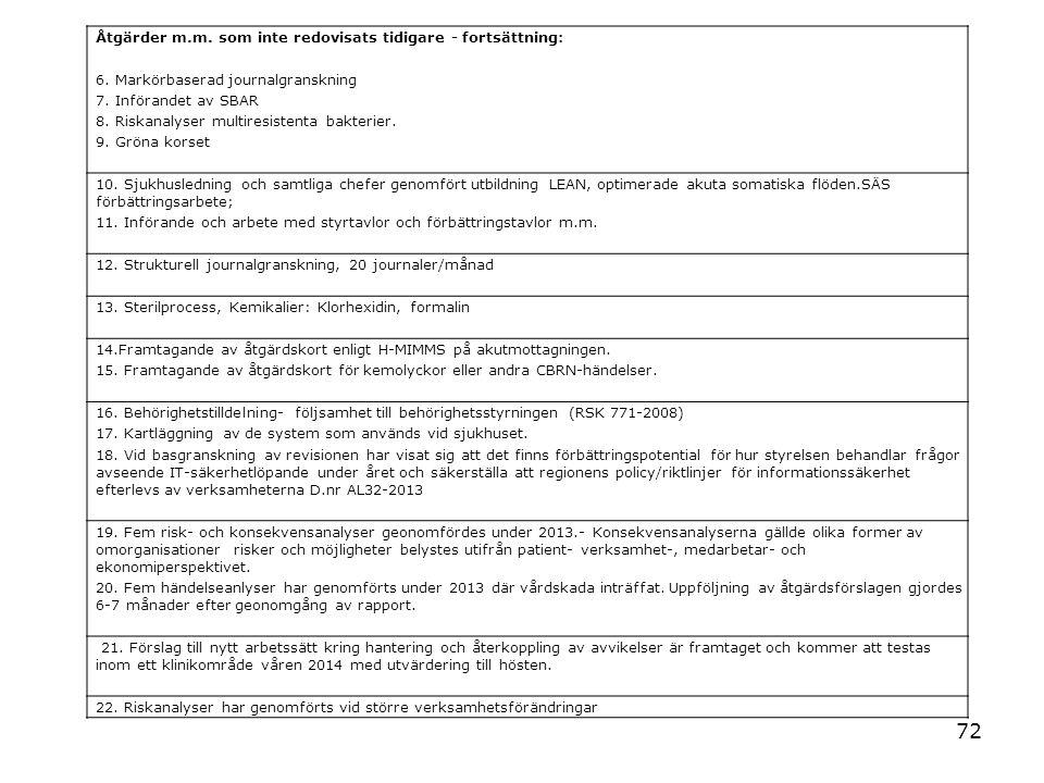 72 Åtgärder m.m. som inte redovisats tidigare - fortsättning: 6. Markörbaserad journalgranskning 7. Införandet av SBAR 8. Riskanalyser multiresistenta