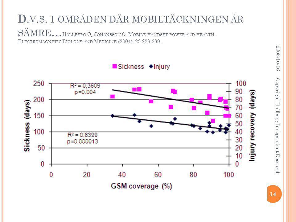 D. V. S. I OMRÅDEN DÄR MOBILTÄCKNINGEN ÄR SÄMRE … H ALLBERG Ö, J OHANSSON O.