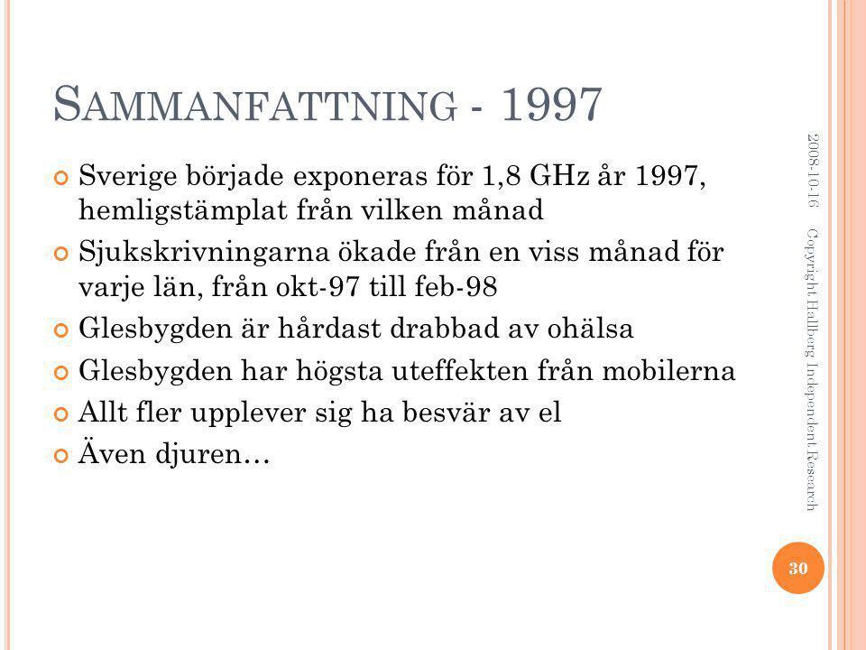 S AMMANFATTNING - 1997 Sverige började exponeras för 1,8 GHz år 1997, hemligstämplat från vilken månad Sjukskrivningarna ökade från en viss månad för varje län, från okt-97 till feb-98 Glesbygden är hårdast drabbad av ohälsa Glesbygden har högsta uteffekten från mobilerna Allt fler upplever sig ha besvär av el Även djuren… 2008-10-16 30 Copyright Hallberg Independent Research