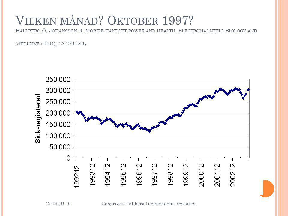 2008-10-16 Copyright Hallberg Independent Research 6 V ILKEN MÅNAD ? O KTOBER 1997? H ALLBERG Ö, J OHANSSON O. M OBILE HANDSET POWER AND HEALTH. E LEC