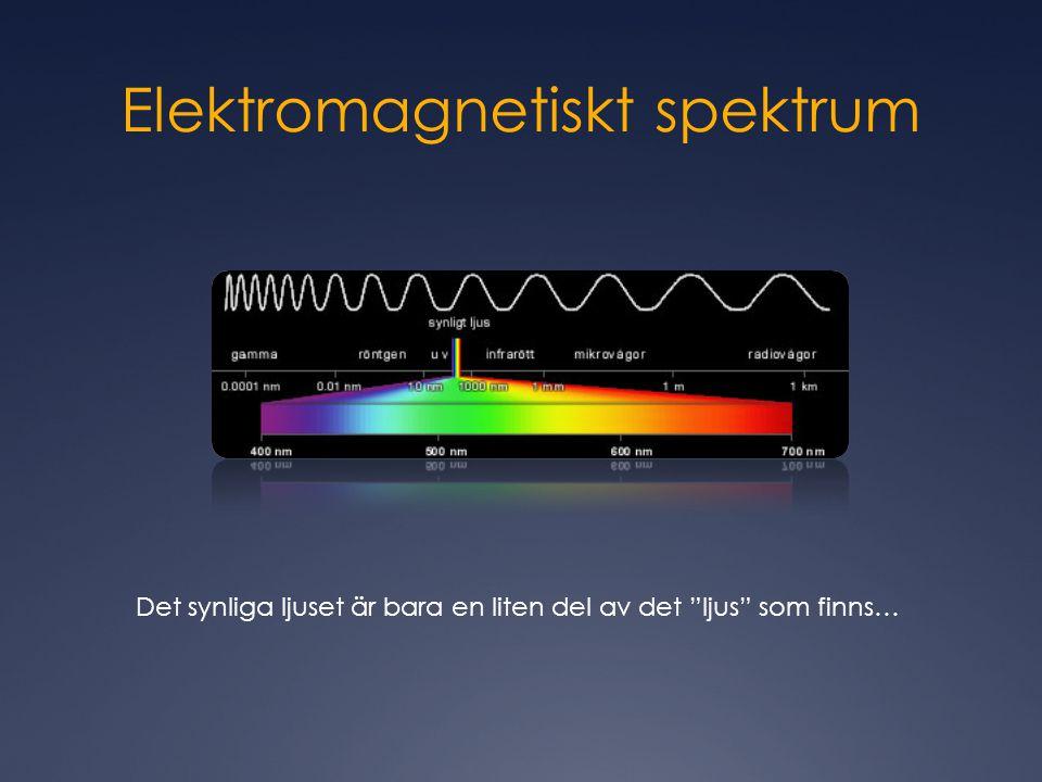 """Elektromagnetiskt spektrum Det synliga ljuset är bara en liten del av det """"ljus"""" som finns…"""