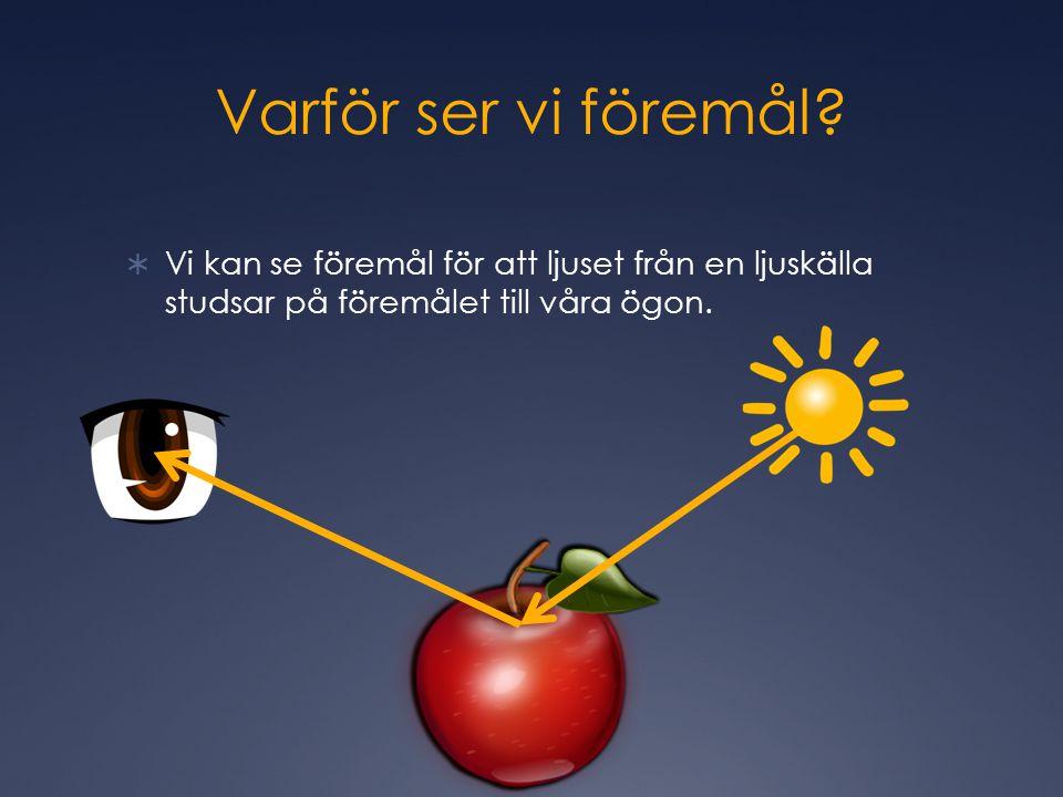 Ljus träffar en yta  När ljus träffar en yta kan tre saker inträffa: 1.