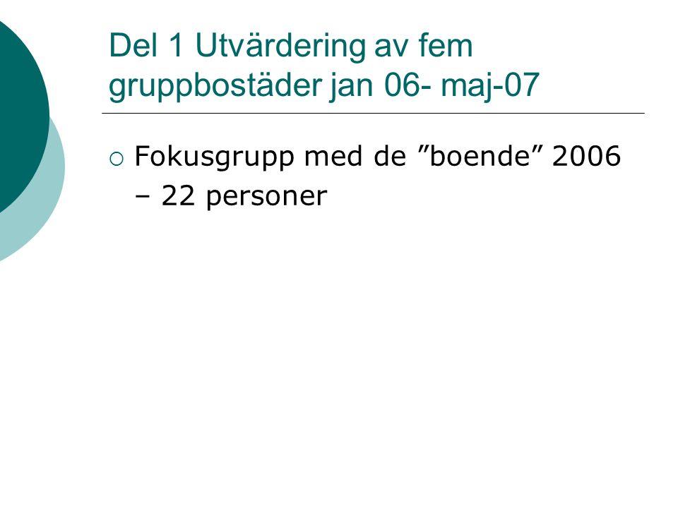 """Del 1 Utvärdering av fem gruppbostäder jan 06- maj-07  Fokusgrupp med de """"boende"""" 2006 – 22 personer"""