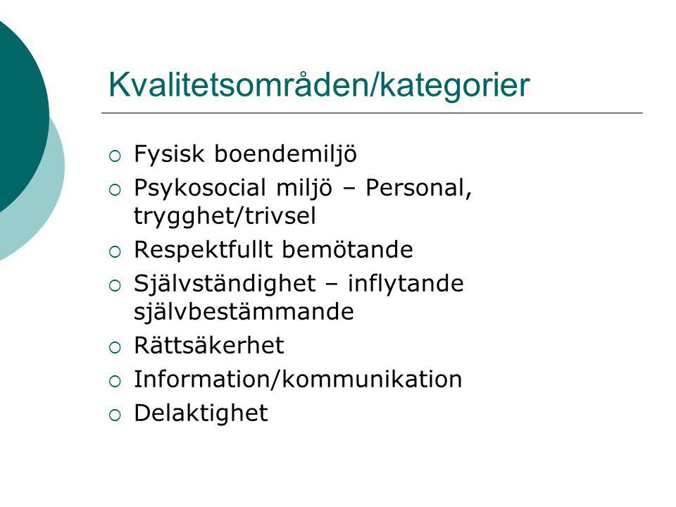 Kvalitetsområden/kategorier  Fysisk boendemiljö  Psykosocial miljö – Personal, trygghet/trivsel  Respektfullt bemötande  Självständighet – inflyta