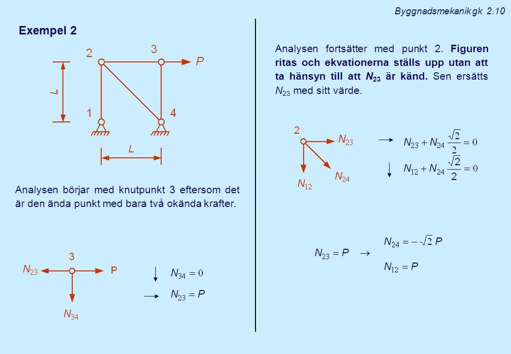 Exempel 2 Analysen börjar med knutpunkt 3 eftersom det är den ända punkt med bara två okända krafter. Analysen fortsätter med punkt 2. Figuren ritas o