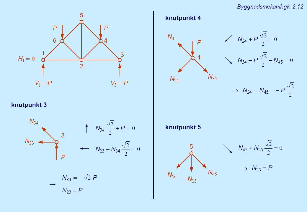 knutpunkt 3 knutpunkt 4 knutpunkt 5 Byggnadsmekanik gk 2.12