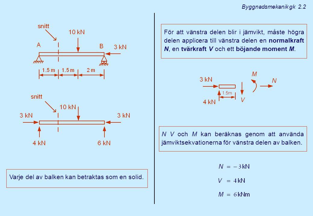 Varje del av balken kan betraktas som en solid. N V och M kan beräknas genom att använda jämviktsekvationerna för vänstra delen av balken. Byggnadsmek