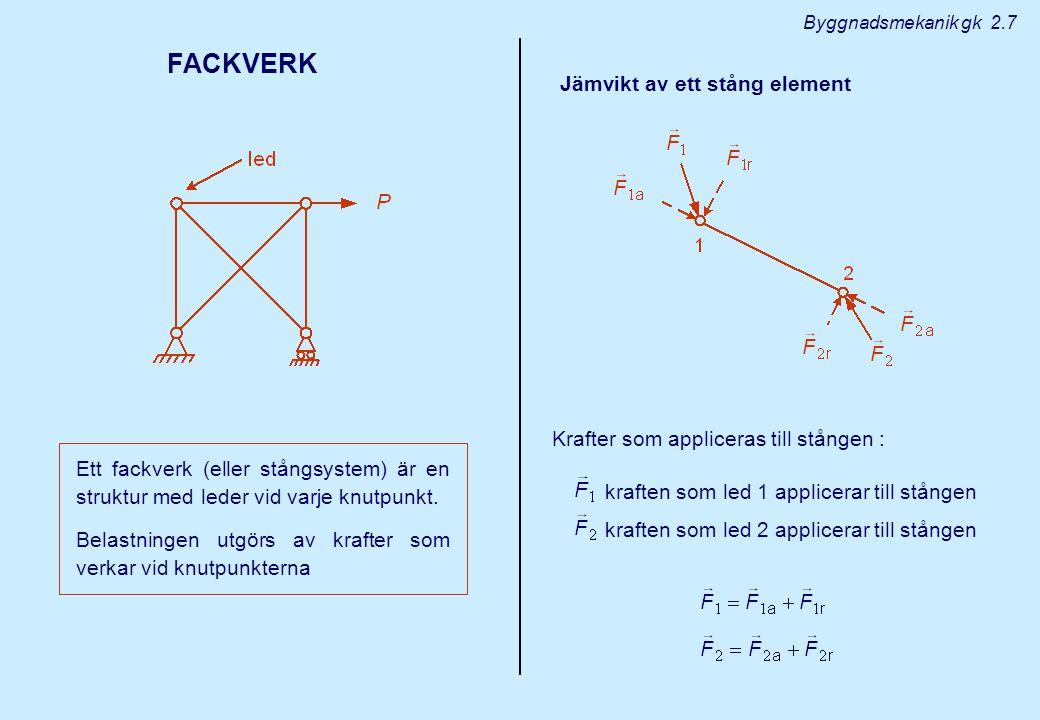 FACKVERK Ett fackverk (eller stångsystem) är en struktur med leder vid varje knutpunkt. Belastningen utgörs av krafter som verkar vid knutpunkterna Jä
