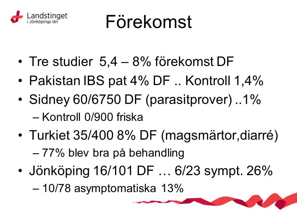 Förekomst Tre studier 5,4 – 8% förekomst DF Pakistan IBS pat 4% DF.. Kontroll 1,4% Sidney 60/6750 DF (parasitprover)..1% –Kontroll 0/900 friska Turkie