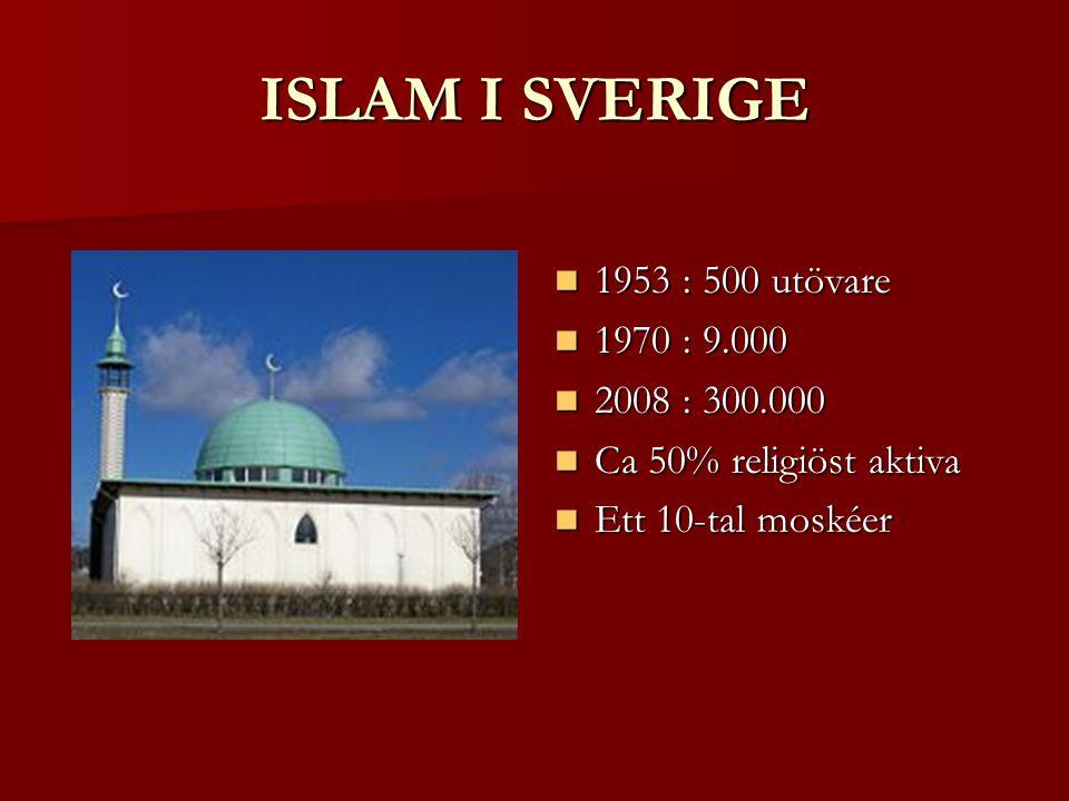 ISLAM I SVERIGE 1953 : 500 utövare 1953 : 500 utövare 1970 : 9.000 1970 : 9.000 2008 : 300.000 2008 : 300.000 Ca 50% religiöst aktiva Ca 50% religiöst aktiva Ett 10-tal moskéer Ett 10-tal moskéer