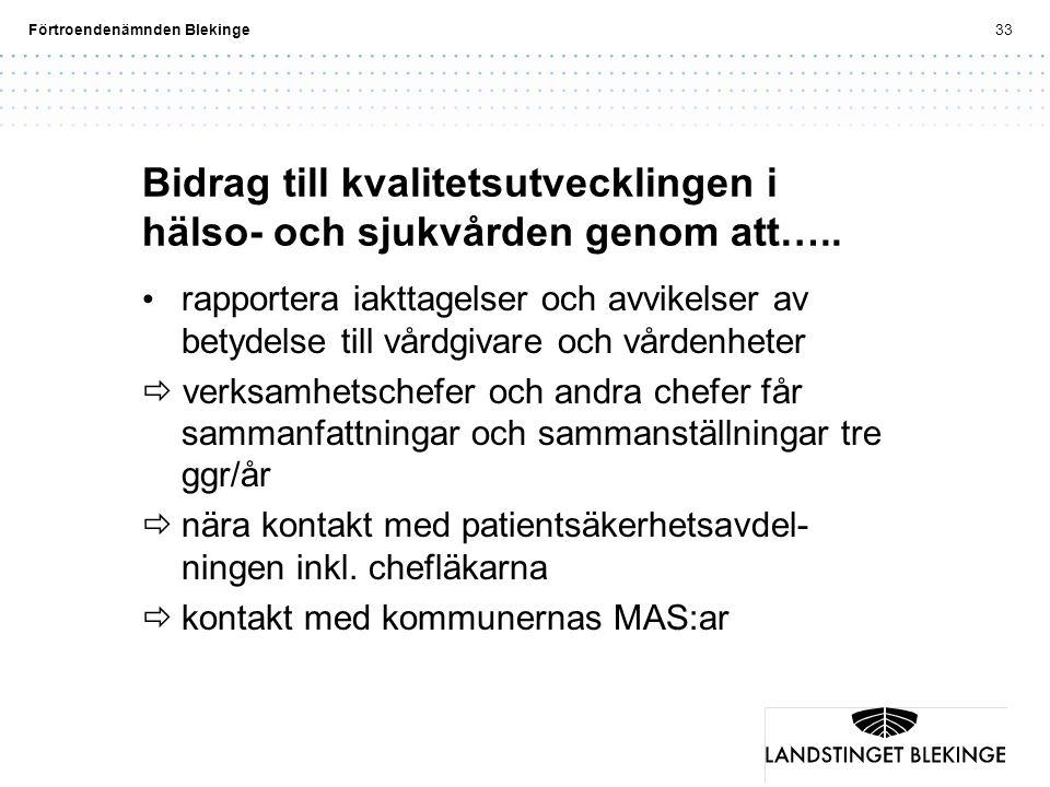 Förtroendenämnden Blekinge33 Bidrag till kvalitetsutvecklingen i hälso- och sjukvården genom att….. rapportera iakttagelser och avvikelser av betydels