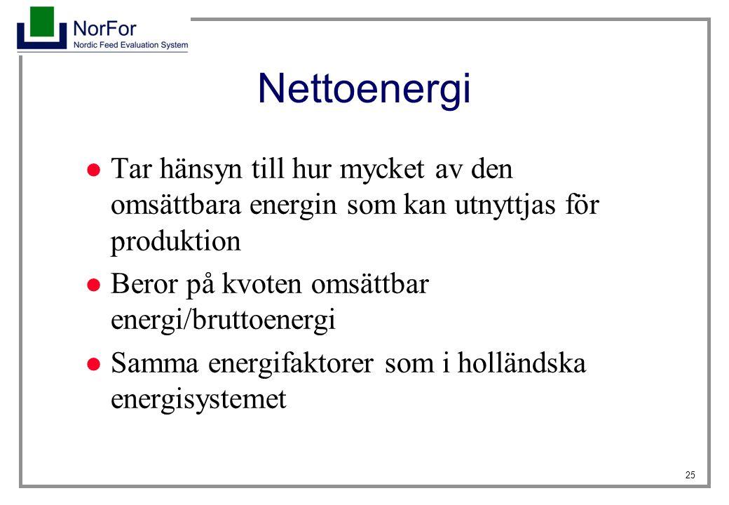 25 Nettoenergi Tar hänsyn till hur mycket av den omsättbara energin som kan utnyttjas för produktion Beror på kvoten omsättbar energi/bruttoenergi Sam