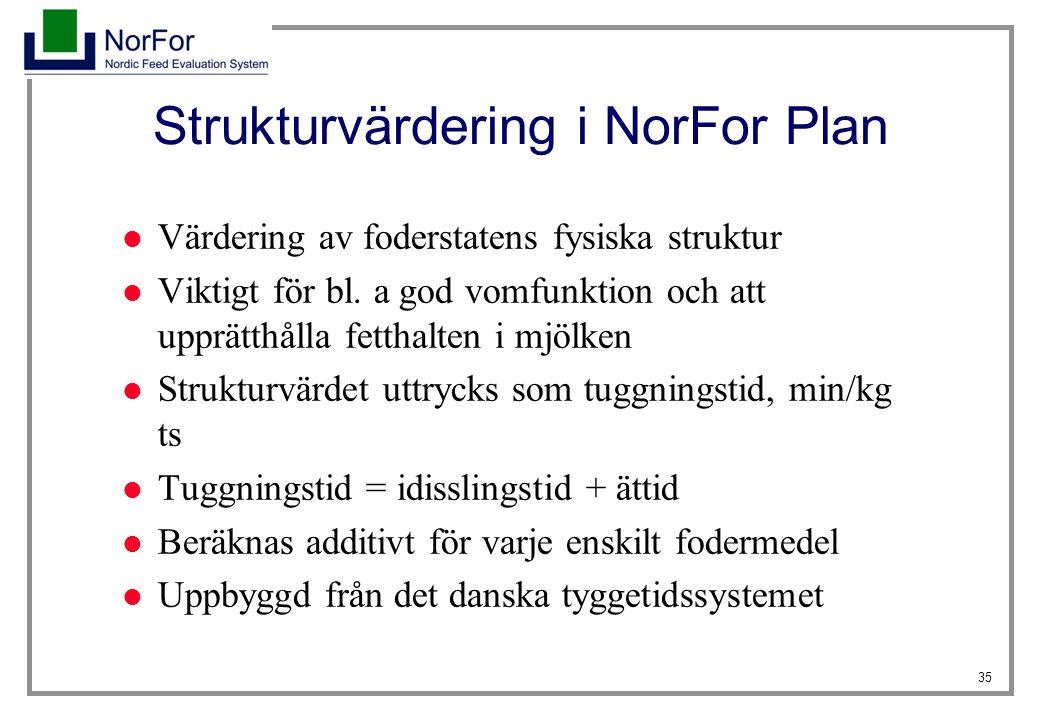 35 Strukturvärdering i NorFor Plan Värdering av foderstatens fysiska struktur Viktigt för bl. a god vomfunktion och att upprätthålla fetthalten i mjöl