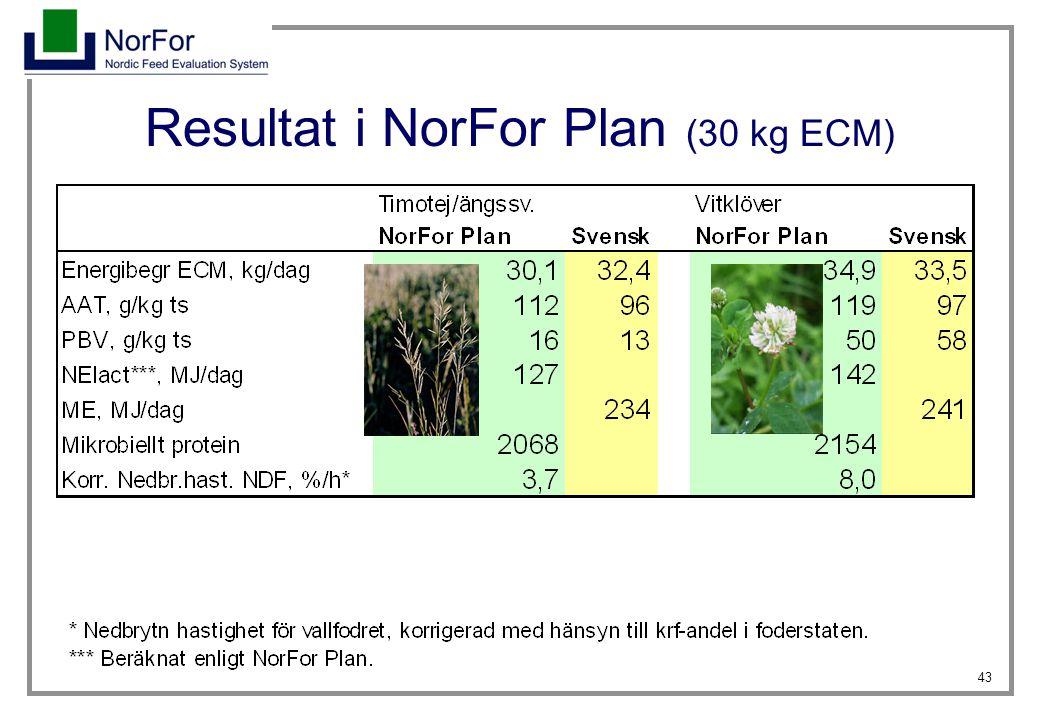 43 Resultat i NorFor Plan (30 kg ECM)