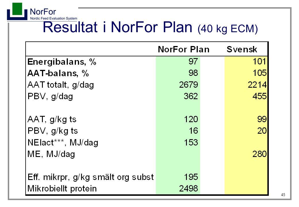 45 Resultat i NorFor Plan (40 kg ECM)