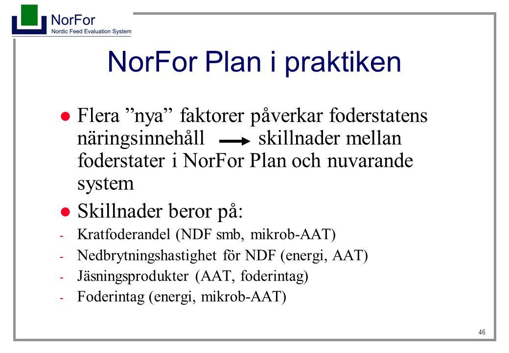 """46 NorFor Plan i praktiken Flera """"nya"""" faktorer påverkar foderstatens näringsinnehåll skillnader mellan foderstater i NorFor Plan och nuvarande system"""