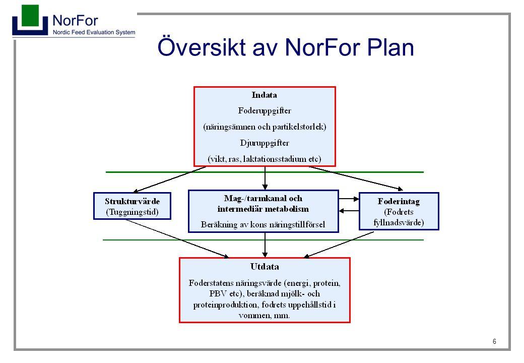 47 Sammanfattning – Styrkor med NorFor Plan Utvecklat från vårt nuvarande system men med ny kunskap Foderstaten som helhet i fokus Värderingen av vall vidareutvecklad Bättre beskrivning av fodrets egenskaper och nedbrytning