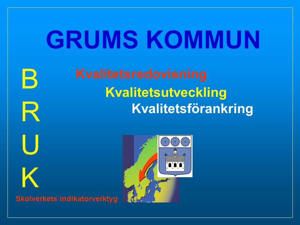 B R U K Skolverkets indikatorverktyg GRUMS KOMMUN Kvalitetsredovisning Kvalitetsutveckling Kvalitetsförankring