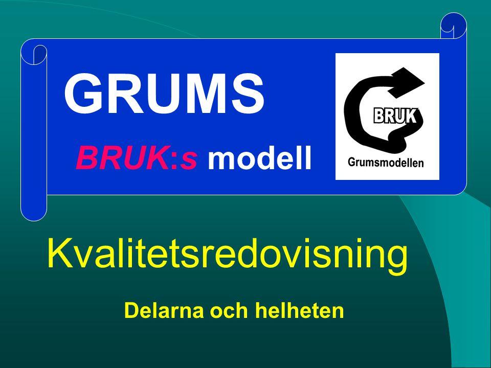 GRUMS BRUK:s modell Delarna och helheten Kvalitetsredovisning