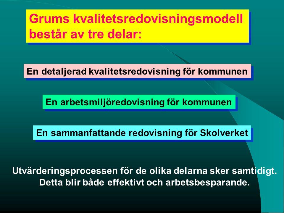 Grums kvalitetsredovisningsmodell består av tre delar: Grums kvalitetsredovisningsmodell består av tre delar: En detaljerad kvalitetsredovisning för k