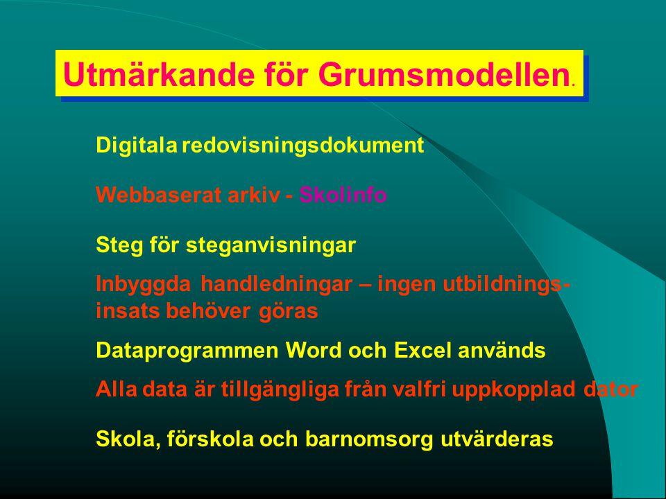 Utmärkande för Grumsmodellen. Digitala redovisningsdokument Webbaserat arkiv - Skolinfo Steg för steganvisningar Inbyggda handledningar – ingen utbild