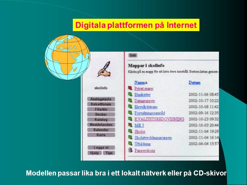 Digitala plattformen på Internet Modellen passar lika bra i ett lokalt nätverk eller på CD-skivor